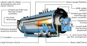 Boiler (11)